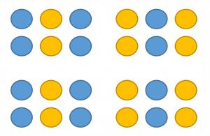 Loi de similarité : les couleurs sur les points nous permettent de voir 6 colonnes