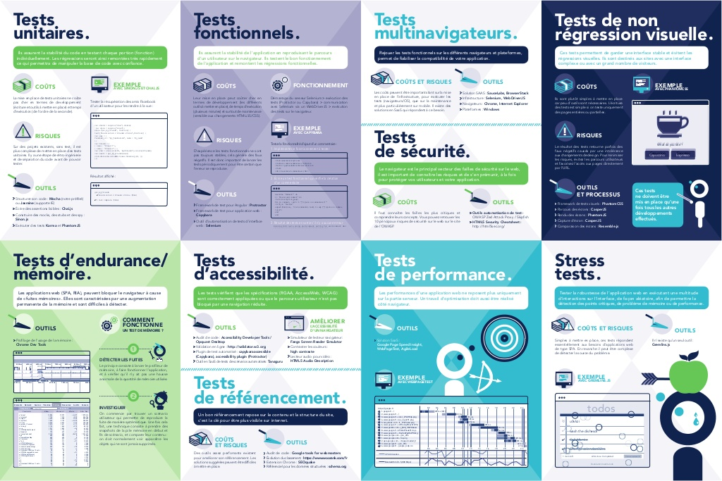 octo-technology-refcard-tests-web-frontend-2-1024