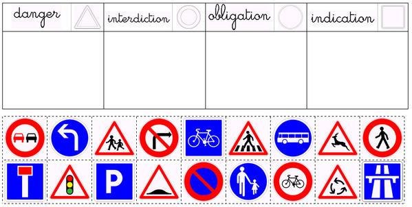 Exercice de maternelle sur le classement de panneaux routiers