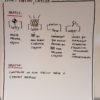 Impact mapping2 - sketchnote de Marine Cloux